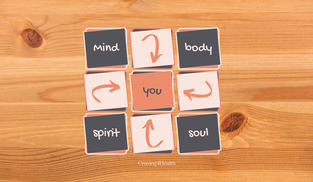 Mind, Body, Soul, Spirit